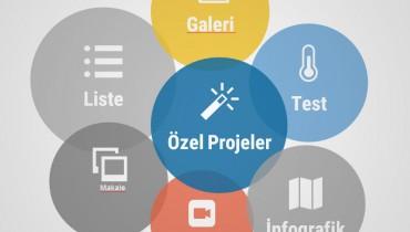"""""""Mynet Content Studio""""  Markalı İçerik Çözüm Ortağınız"""
