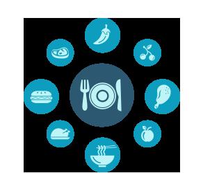 yemek-image