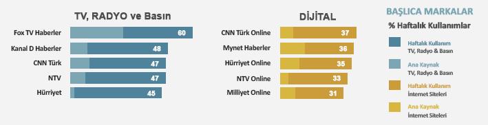 mynet-bbc-grafik-web-site